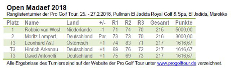 Pro Golf Tour - Open Madaef 2018